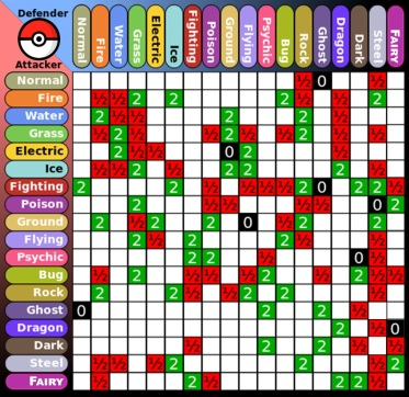 Totally not comic book related but this chart is my life at the moment.